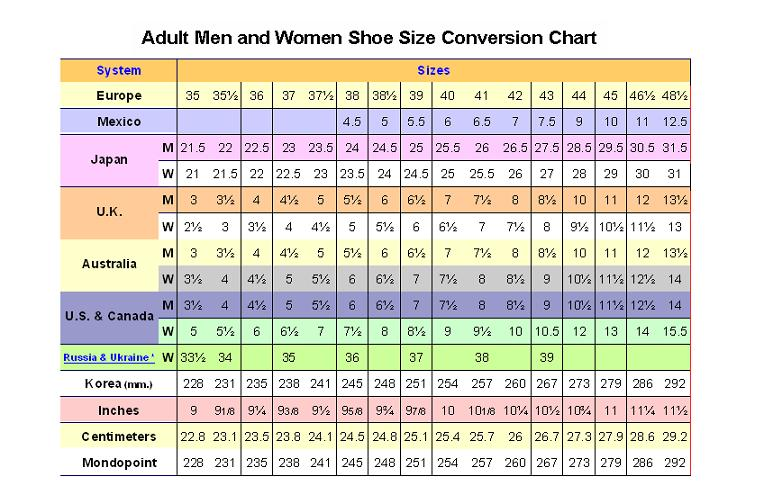 New Balance Men & Women Shoe Size Conversion Chart on Behance